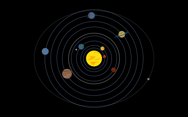 Летием, картинки орбиты планет