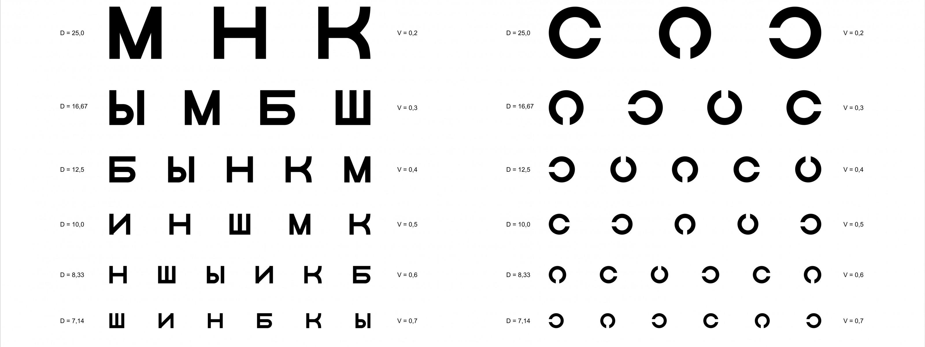 нередко таблица глазного фото буквы нём