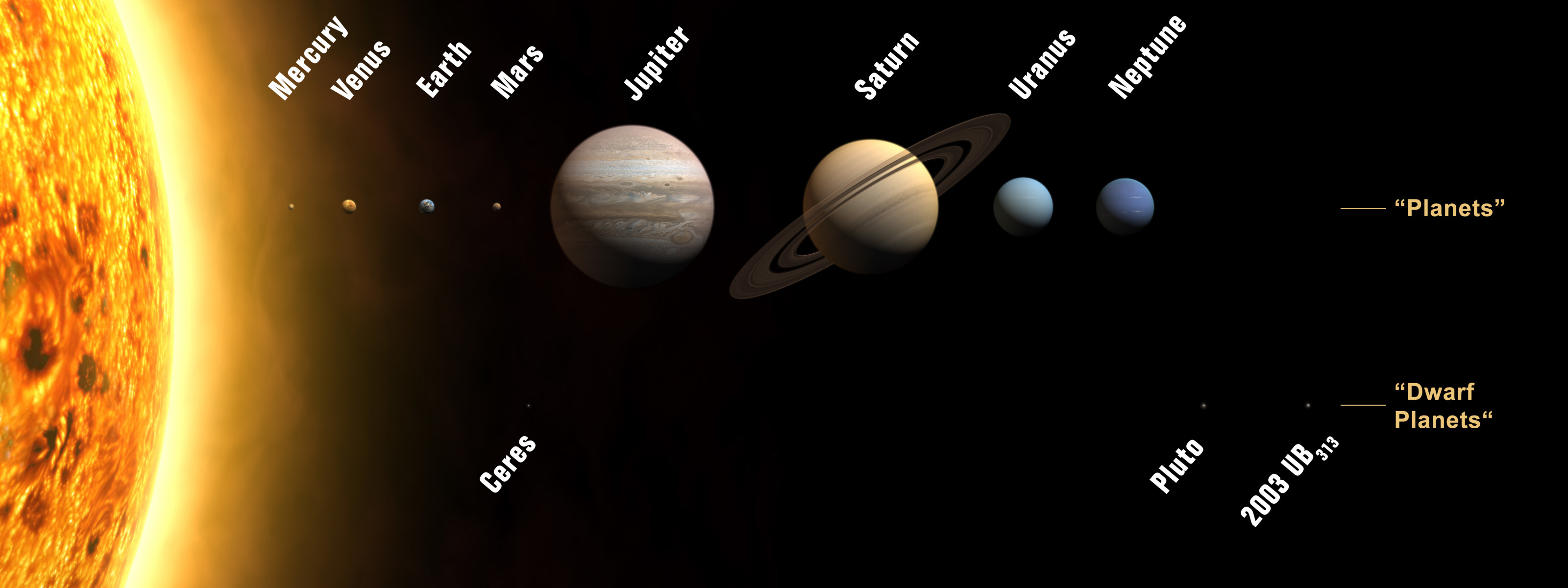 which dwarf planets have moons - HD 1280×800