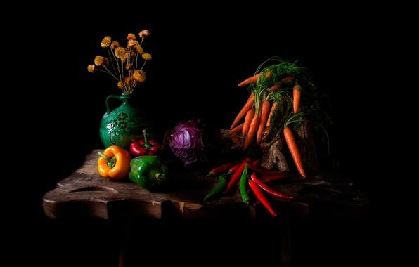 Картинка перец, морковь, болгарский, капуста краснокочанная, острый чили перчик