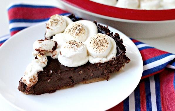 Картинка фон, widescreen, обои, еда, шоколад, тарелка, wallpaper, пирожное, крем, широкоформатные, background, тортик, сладкое, полноэкранные, HD …