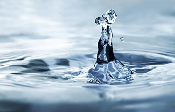 Картинка вода, макро, синий, голубой, всплеск
