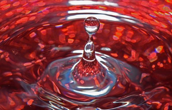 Картинка вода, брызги, цвет, капля, всплеск, жидкость