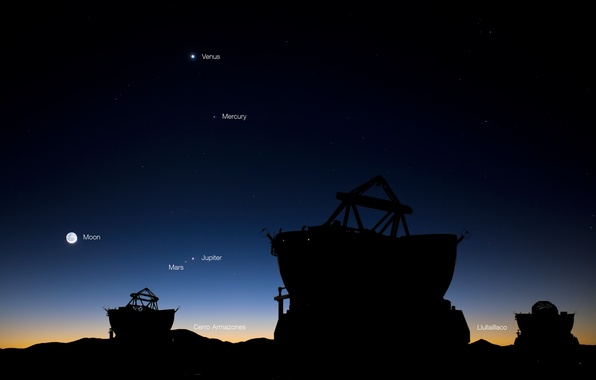 Картинка небо, звезды, планеты, телескоп
