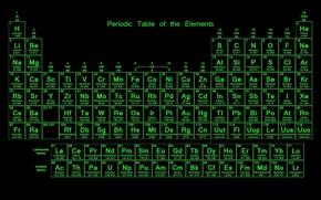 Картинка green, silver, gold, oxygen, elements, periodic table, helium