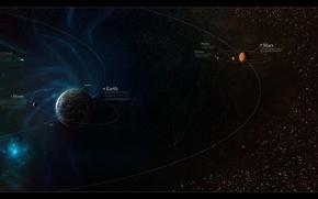 Картинка земля, луна, планеты, марс, астрономия, пояс койпера