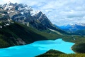 Картинка озеро, горы, лес, голубое